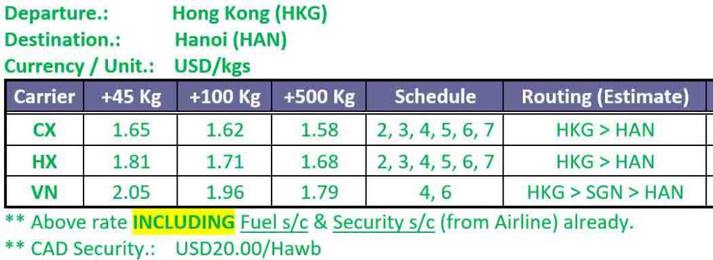 Bảng giá cước phí vận tải hàng hóa bằng đường hàng không